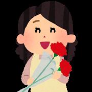 母の日~今年のおすすめのプレゼントはこれ!